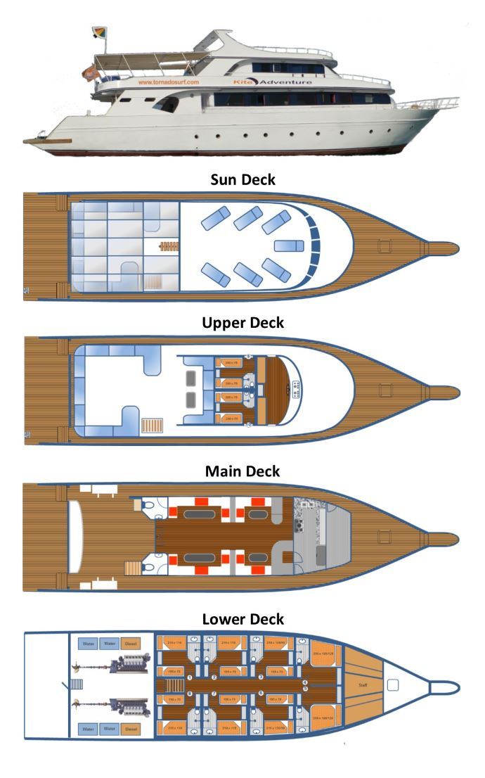 Kite Adventure Deck Layout